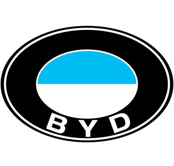 BMWの似ているロゴマークおよび関連会社マーク