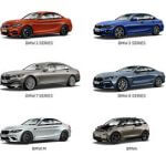 BMWの対人・対物・搭乗者障害・車両クラスの一覧表