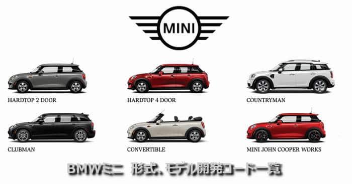MINI(ミニ自動車)のモデル形式、開発コード一覧