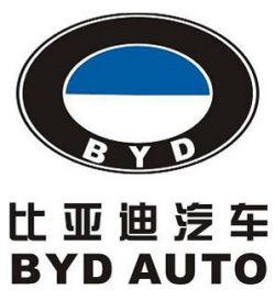 BYDのロゴマーク